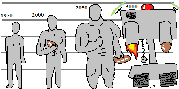 9ea9e21f Evolution of the NFL Football Player – ATHLETE IN SPACE