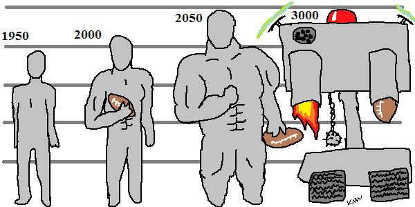 FootballEvolution